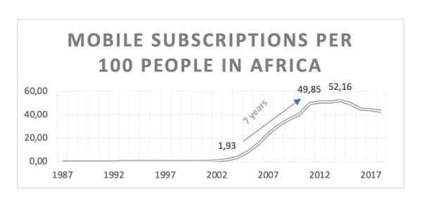 2. AfricaMoney image 1