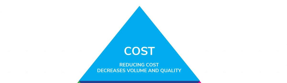 Finding a balance between volume, cost and quality