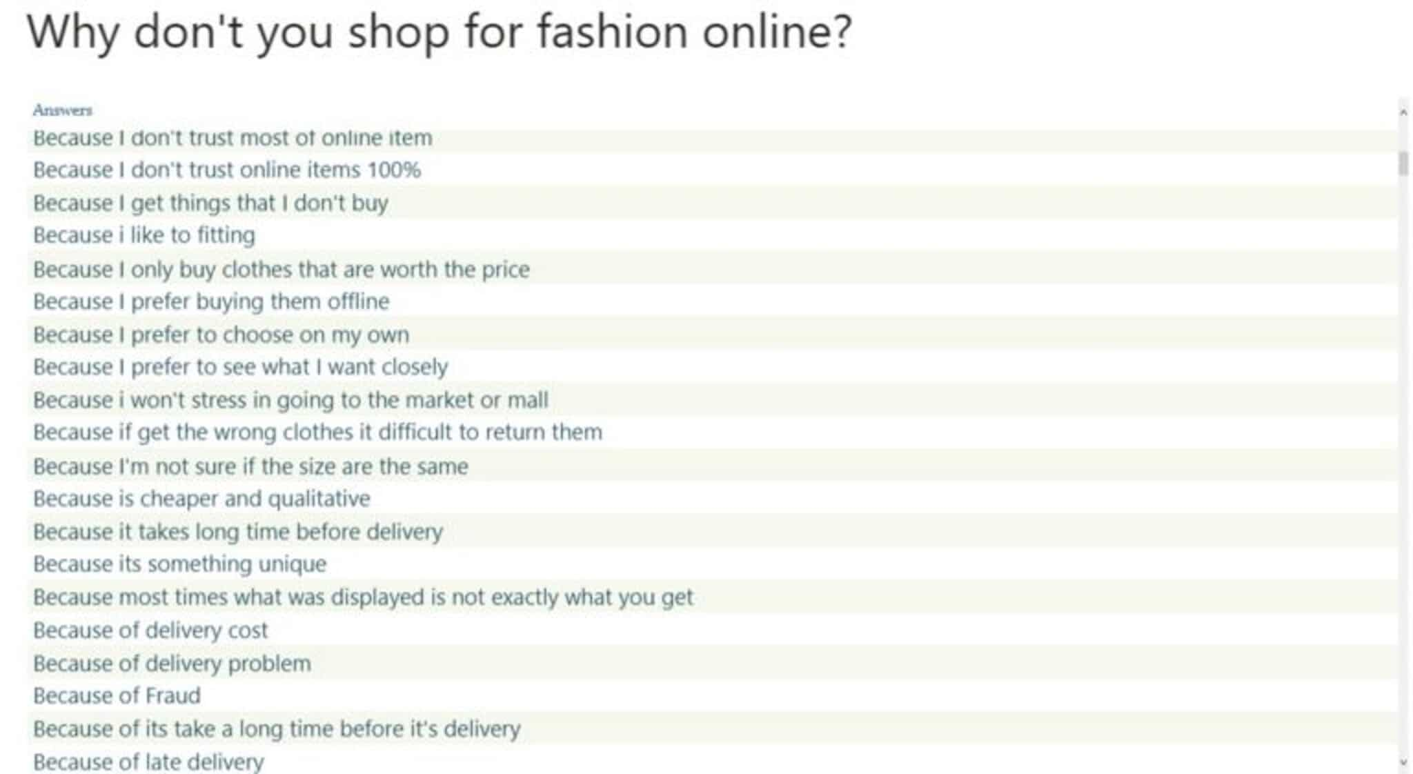 why dont you shop for fashion online